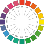 260px-MunsellColorCircle.png